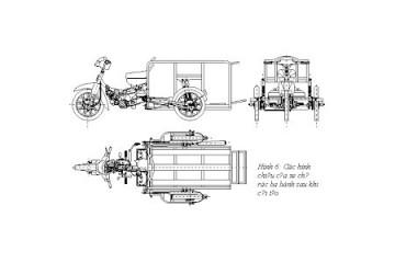 Tìm hiểu về các bộ phận chính của xe ba gác máy